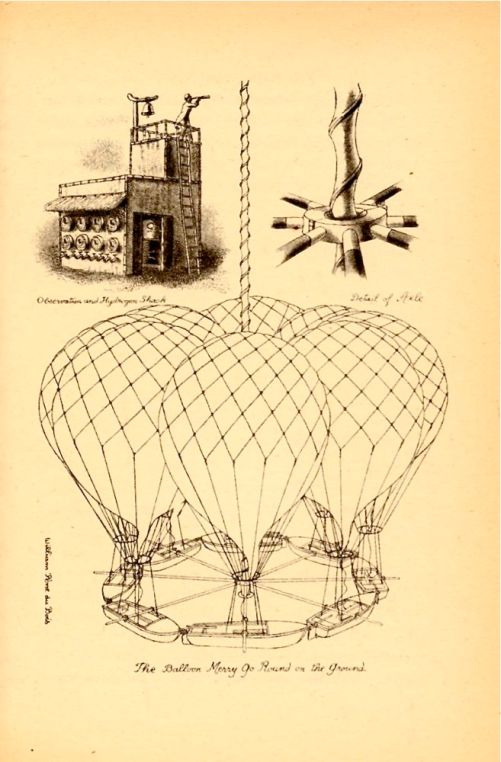 Balloon boat diagram